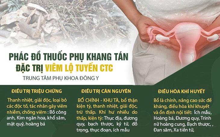 Phác đồ 3 giai đoạn điều trị viêm lộ tuyến cổ tử cung với Phụ Khang Tán