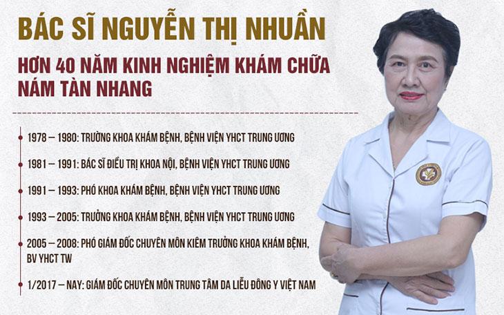 Bác sĩ Nguyễn Thị Nhuần