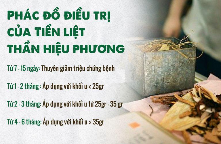 phi-dai-tien-liet-tuyen-14