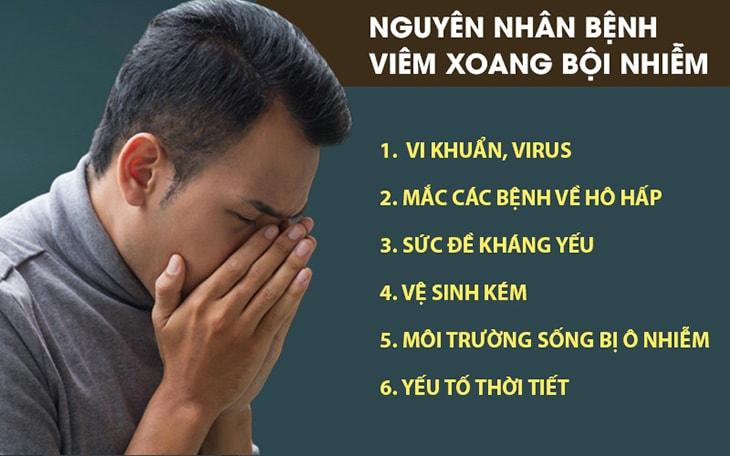 Tác nhân gây bệnh phổ biến