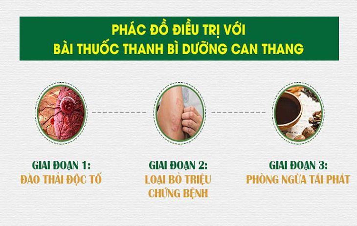Bài thuốc tập trung điều trị theo 3 giai đoạn