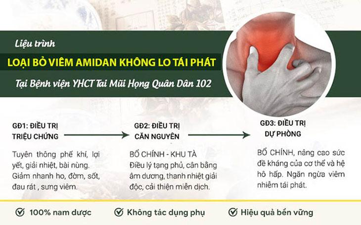 Liệu trình đặc trị viêm amidan 3 tác động của Bệnh viện TMH Quân dân 102