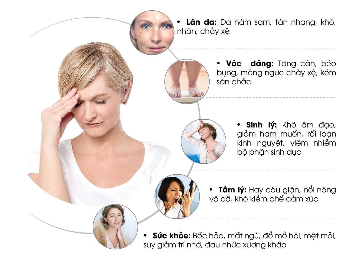 Các dấu hiệu rối loạn nội tiết tố thường gặp