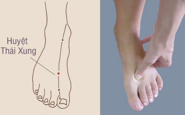 Vị trí huyệt Thái xung trên mu bàn chân
