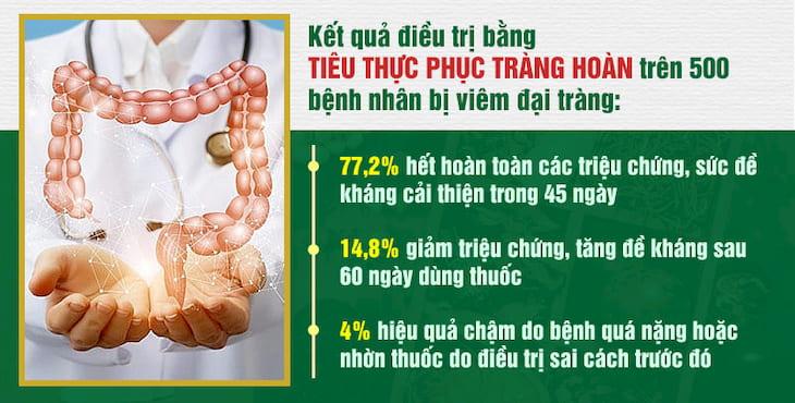 Kết quả điều trị thực tế của bài thuốc Tiêu thực Phục tràng hoàn chữa đại tràng