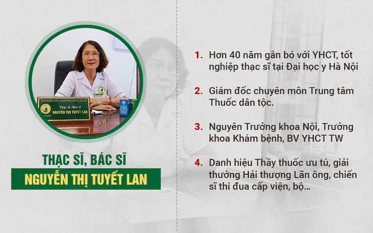 Th.Sĩ, Bác sĩ Nguyễn Thị Tuyết Lan