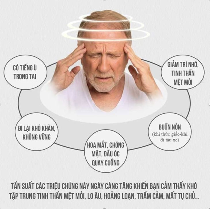 Các triệu chứng của bệnh rối loạn tiền đình gây ảnh hưởng công việc và cuộc sống
