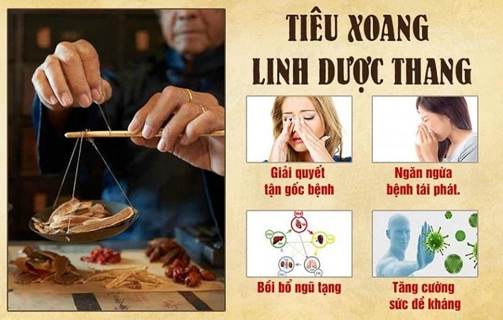 Tiêu xoang linh dược thang là bài thuốc được nghiên cứu và phát triển độc quyền bởi Trung tâm Thừa kế và Ứng dụng Đông y Việt Nam