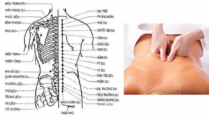 Thực hiện bấm huyệt, nắn chỉnh đĩa đệm giúp thúc đẩy tuần hoàn máu, cải thiện cấu trúc cột sống