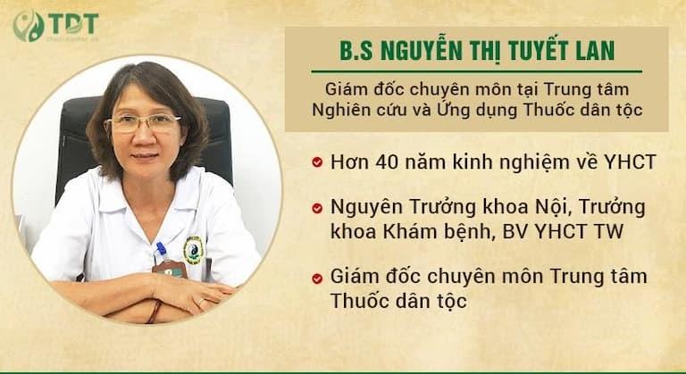 Thạc sĩ - Bac sĩ Nguyễn Thị Tuyết Lan