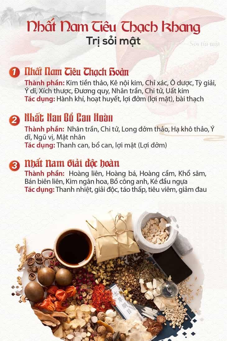 bài thuốc nhất nam tiêu thạch khang trị sỏi mật