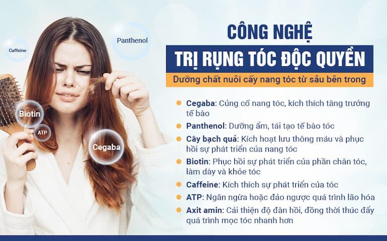 Công nghệ hiện đại được áp dụng độc quyền tại Trung tâm Da liễu Đông y Việt Nam