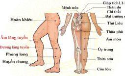 Huyệt thừa phù: Vị trí, cách châm cứu và những lưu ý