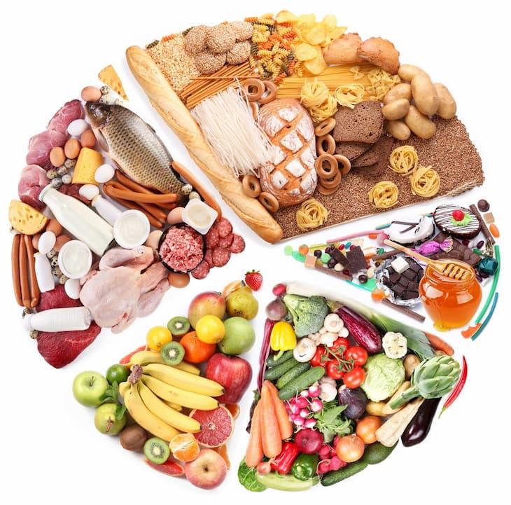 Chế độ dinh dưỡng cho người dễ bị mụn