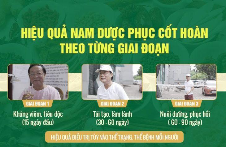 Nghệ sĩ Phú Thăng phục hồi sức khỏe theo từng giai đoạn