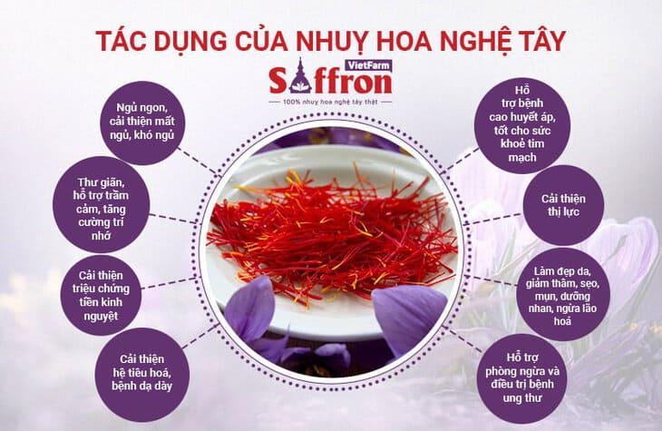 Saffron Vietfarm với nhiều ưu điểm và công dụng