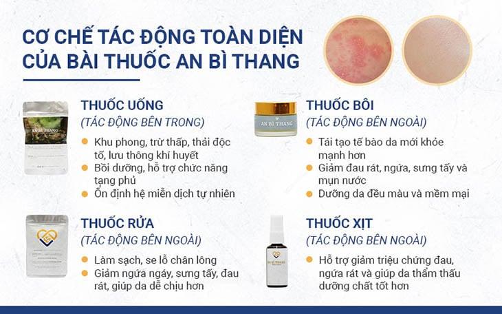 4 chế phẩm đặc biệt cấu thành bài thuốc An Bì Thang