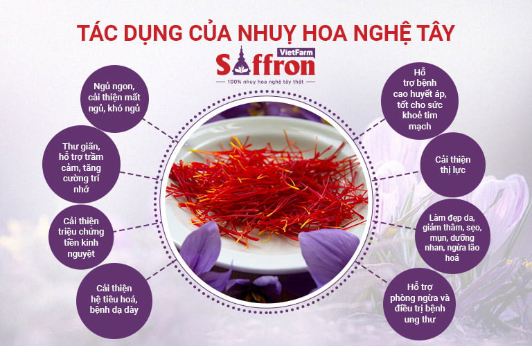 Công dụng của Saffron Tây Ban Nha