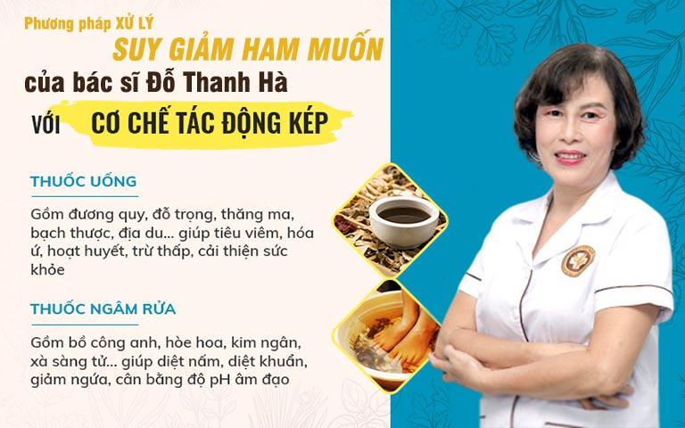 Bài thuốc phục hồi ham muốn cho nữ giới của bác sĩ Đỗ Thanh Hà